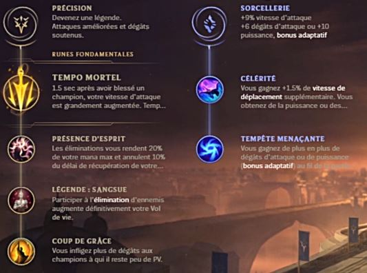 Runes pour Caitlyn lol